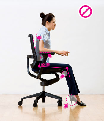 Wrong desktop position